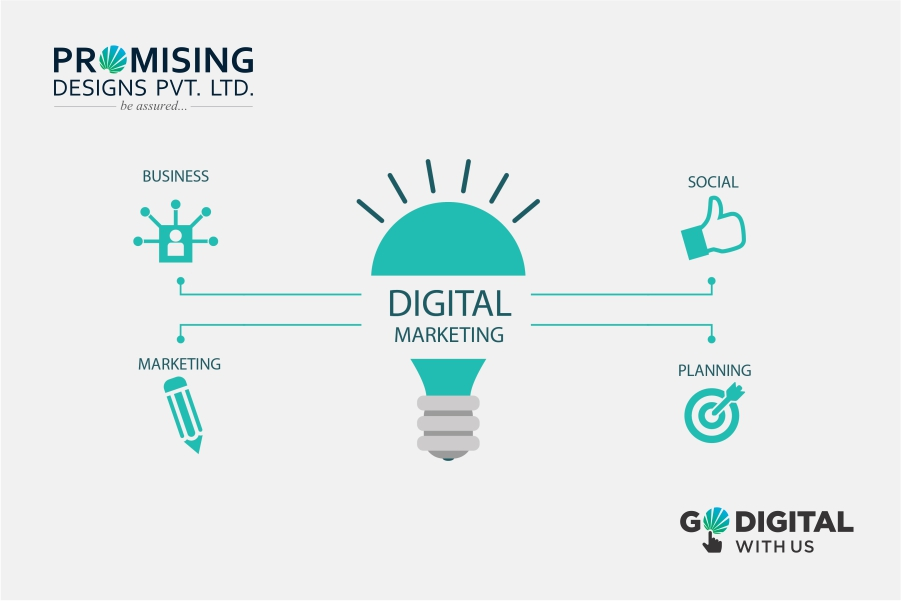 Accelerate Your Business With Digital Marketing